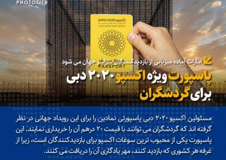 پاسپورت ویژه اکسپو ۲۰۲۰ دبی برای گردشگران